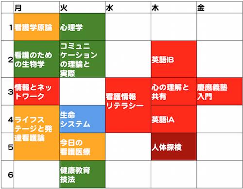 【看護医療学部特集】第2弾 1年生の時間割