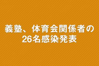 「義塾、体育会関係者26名の感染発表」の画像